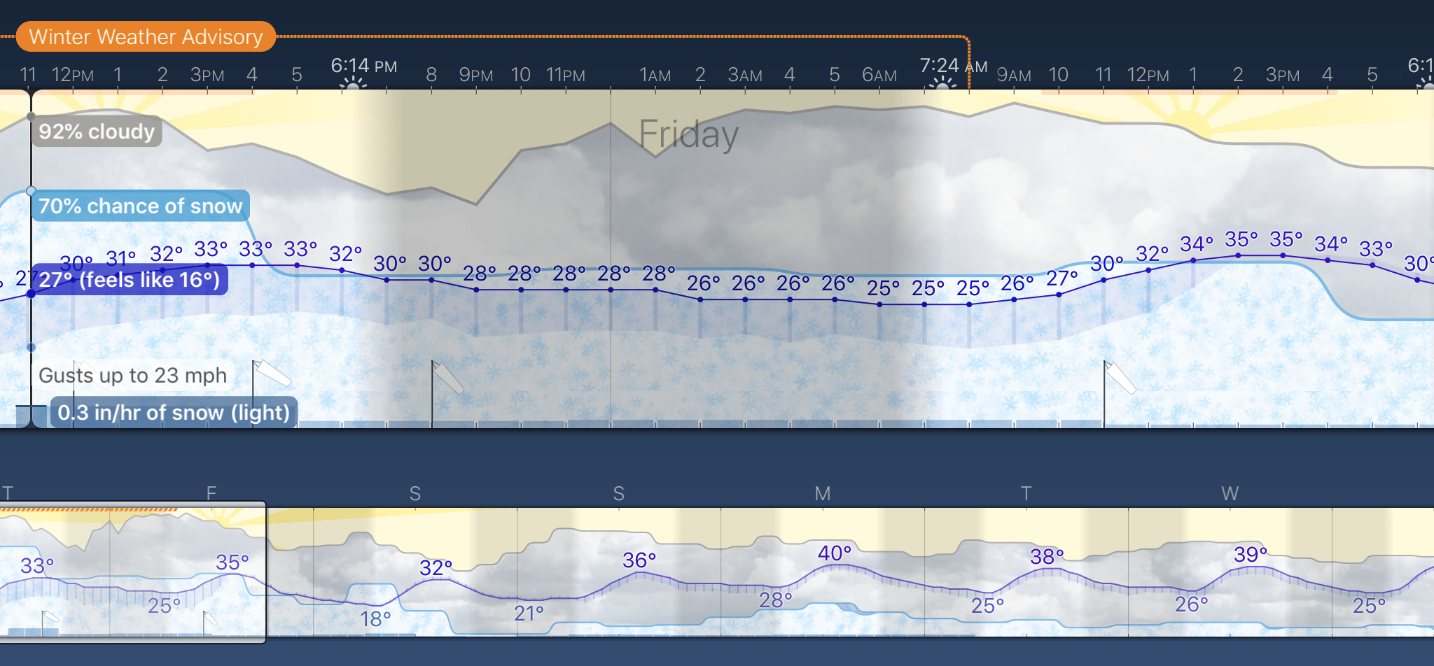 Weather Strip app for iPhone and iPad - cold forecast