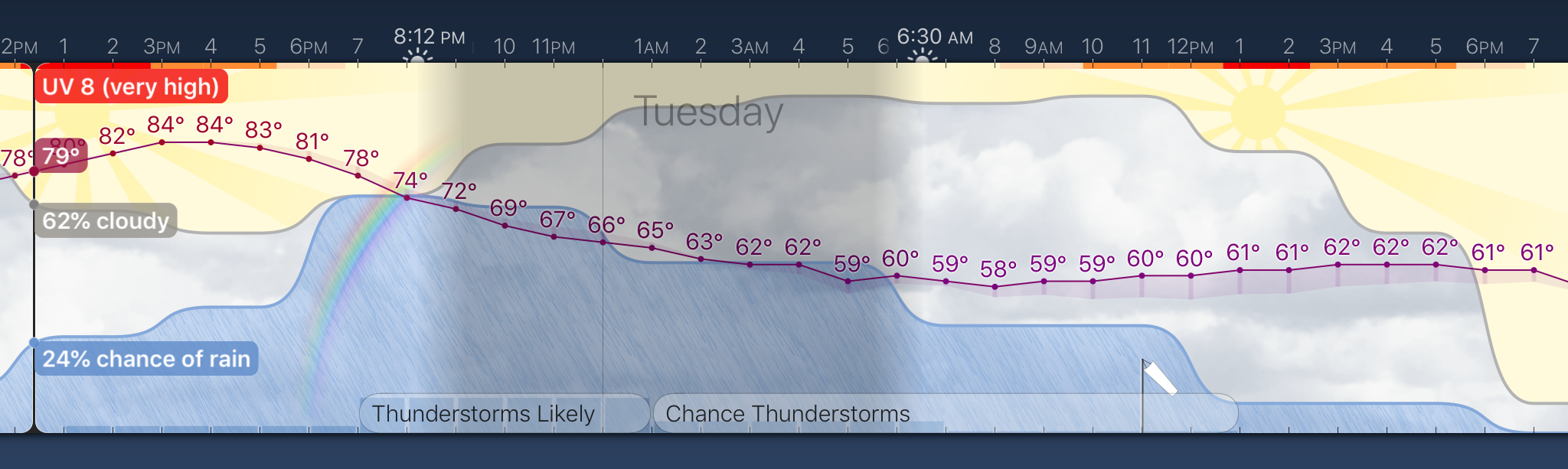 Weather Strip app for iPhone and iPad